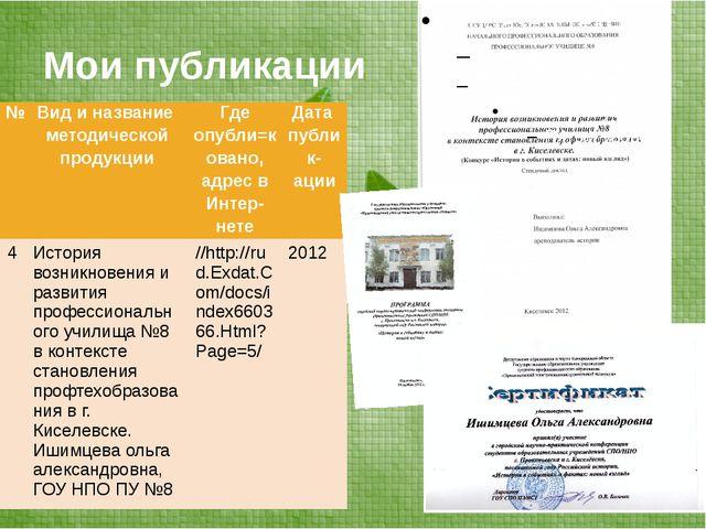 Мои публикации № Вид и название методической продукции Гдеопубли=ковано, адре...