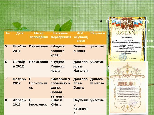 Мониторинг участия обучающихся в научных конференциях и научных обществах №...