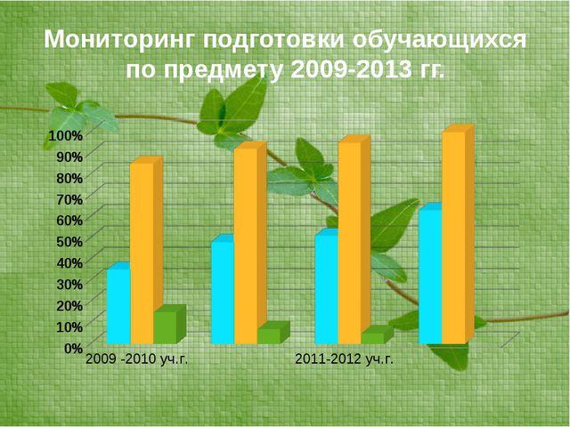 Мониторинг подготовки обучающихся по предмету 2009-2013 гг.