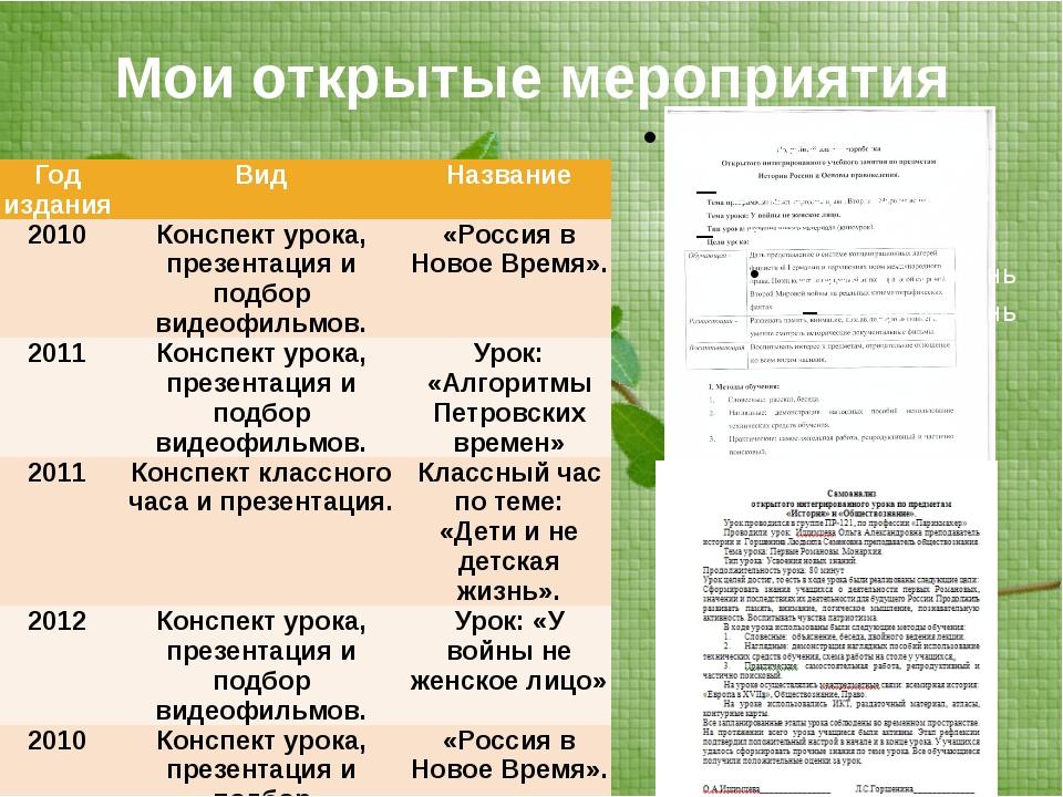 Мои открытые мероприятия Год издания Вид Название 2010 Конспект урока, презен...