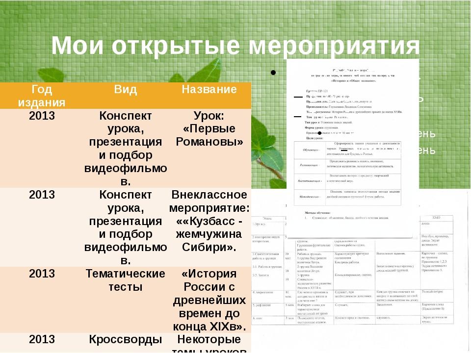 Мои открытые мероприятия Год издания Вид Название 2013 Конспект урока, презен...