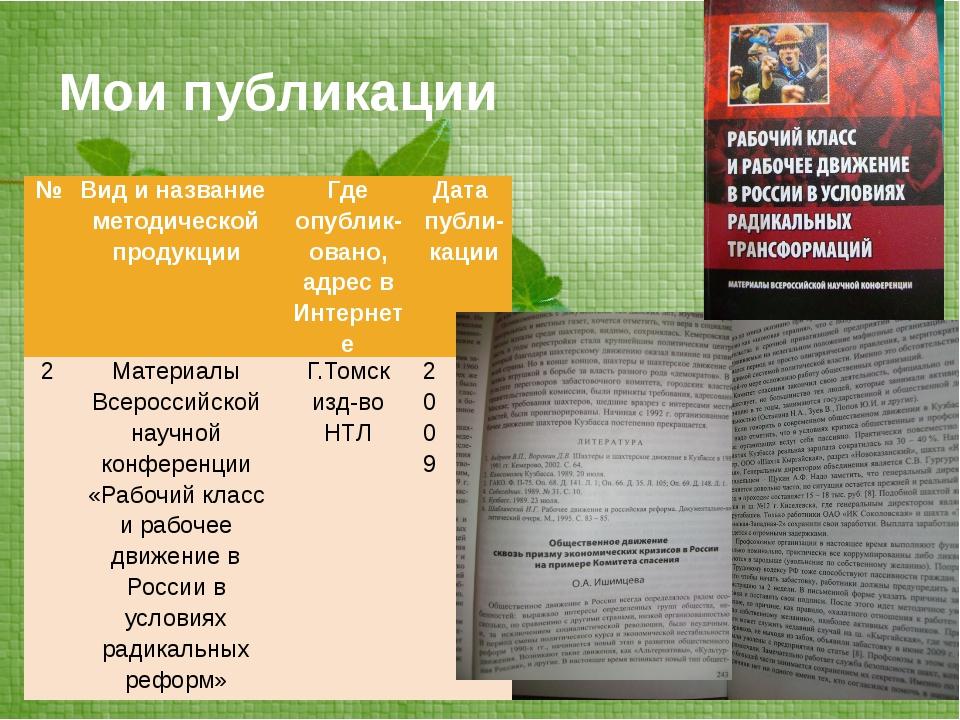 Мои публикации № Вид и название методической продукции Гдеопублик-овано, адре...