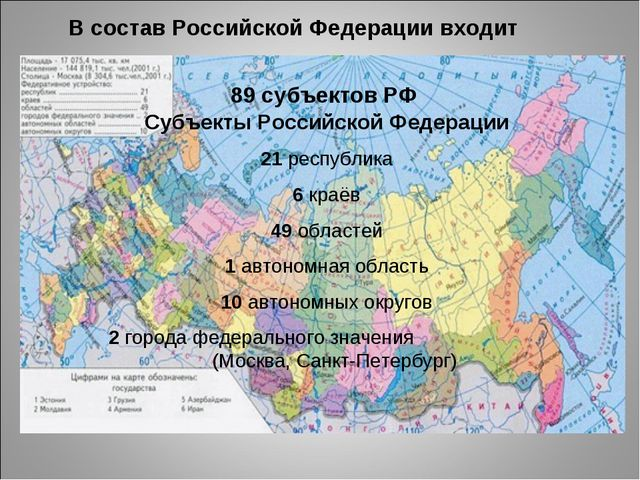В состав Российской Федерации входит 89 субъектов РФ Субъекты Российской Феде...