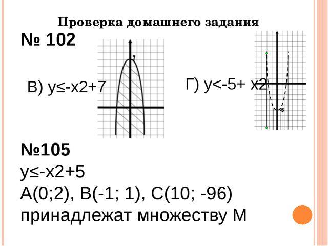 Проверка домашнего задания В) у≤-х2+7 Г) у
