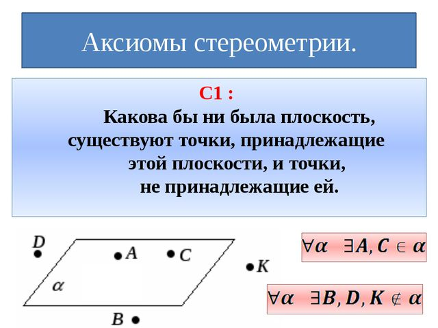 Аксиомы стереометрии. С1 : Какова бы ни была плоскость, существуют точки, пр...
