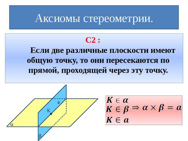 Аксиомы стереометрии. С2 : Если две различные плоскости имеют общую точку, т...