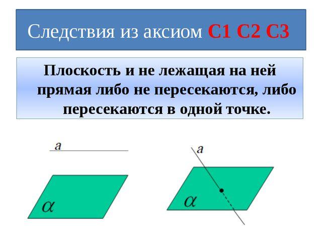 Следствия из аксиом С1 С2 С3 Плоскость и не лежащая на ней прямая либо не пер...