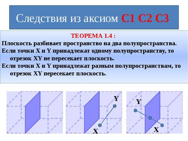 Следствия из аксиом С1 С2 С3 ТЕОРЕМА 1.4 : Плоскость разбивает пространство н...