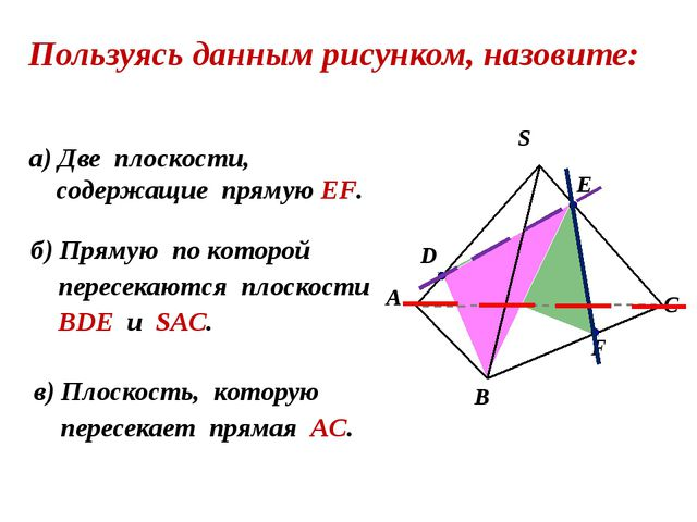 а) Две плоскости, cодержащие прямую EF. б) Прямую по которой пересекаются пл...