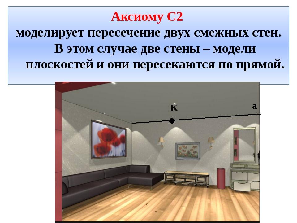 Аксиому С2 моделирует пересечение двух смежных стен. В этом случае две стены...