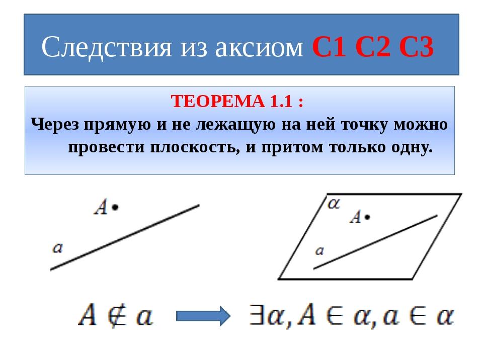 Следствия из аксиом С1 С2 С3 ТЕОРЕМА 1.1 : Через прямую и не лежащую на ней т...