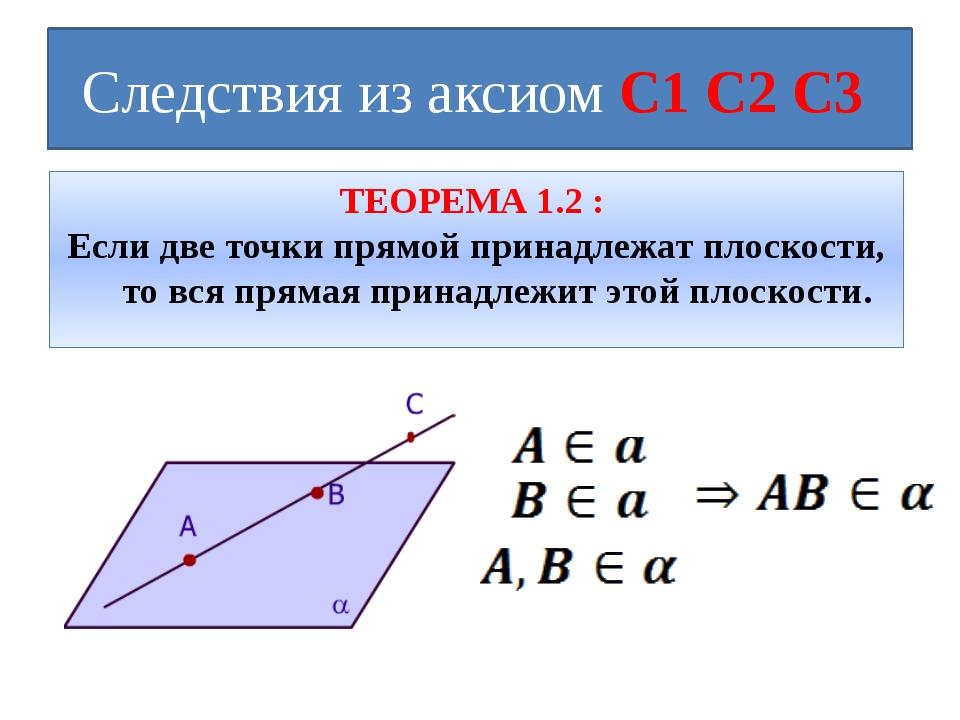Следствия из аксиом С1 С2 С3 ТЕОРЕМА 1.2 : Если две точки прямой принадлежат...