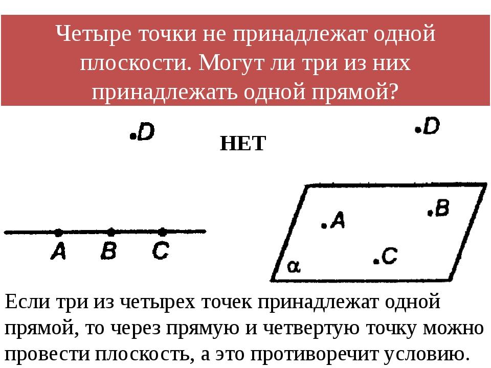 Четыре точки не принадлежат одной плоскости. Могут ли три из них принадлежать...