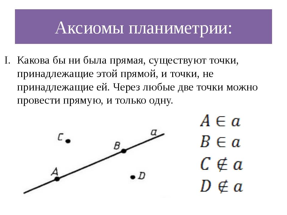 Аксиомы планиметрии: Какова бы ни была прямая, существуют точки, принадлежащи...