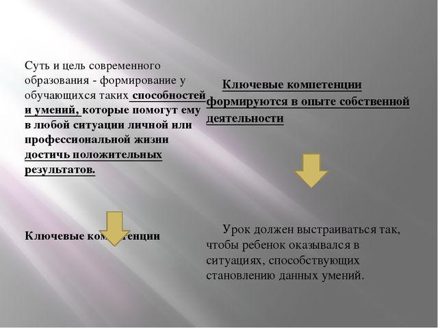 Ключевые компетенции формируются в опыте собственной деятельности Урок долже...