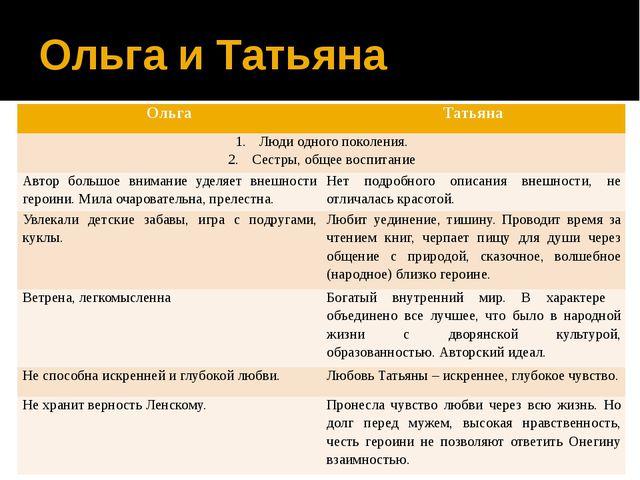 Ольга и Татьяна Ольга Татьяна Люди одного поколения. Сестры, общее воспитание...