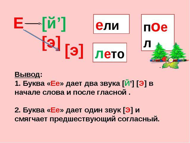 [й'] [э] Е [э] ели лето поел Вывод: 1. Буква «Ее» дает два звука [Й'] [Э] в н...