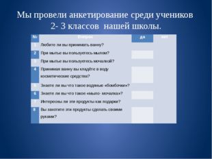 Мы провели анкетирование среди учеников 2- 3 классов нашей школы. № Вопрос да