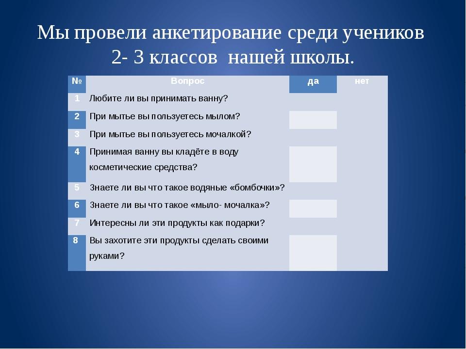 Мы провели анкетирование среди учеников 2- 3 классов нашей школы. № Вопрос да...