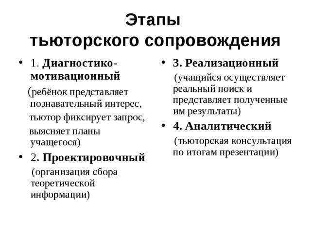 Этапы тьюторского сопровождения 1.Диагностико-мотивационный (ребёнок предста...