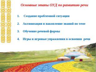 Основные этапы ОУД по развитию речи 1. Создание проблемной ситуации 2. Активи