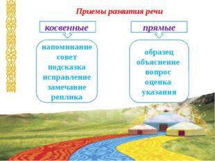 Приемы развития речи прямые косвенные образец объяснение вопрос оценка указан