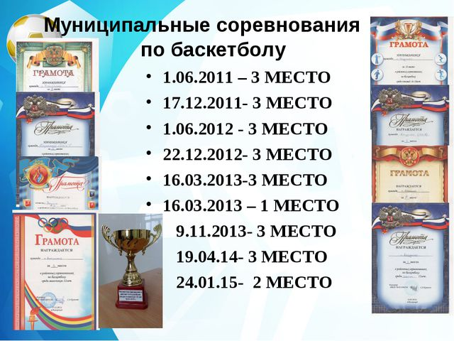 Муниципальные соревнования по баскетболу 1.06.2011 – 3 МЕСТО 17.12.2011- 3 МЕ...