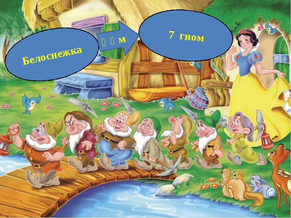 Белоснежка 7 гном Һәм
