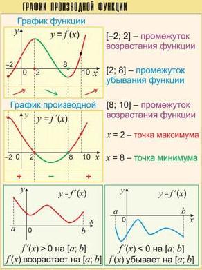 E:\Documents and Settings\Макс\Рабочий стол\analys_proizvodnaya8.jpg