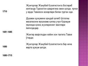 1710 1681-1685 1680 1680-1715 Жунғорлар Жанубий Қозоғистонга бостириб келган