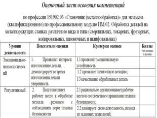 При разработке оценочного листа для экзамена квалификационного проверяемые о