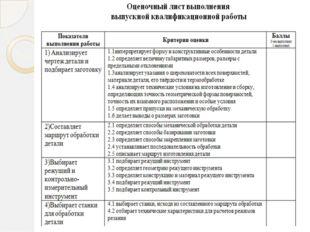 В качестве инструмента проверки выполнения ВКР выпускником используется оцен