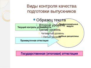 Виды контроля качества подготовки выпускников Подготовка выпускников по профе