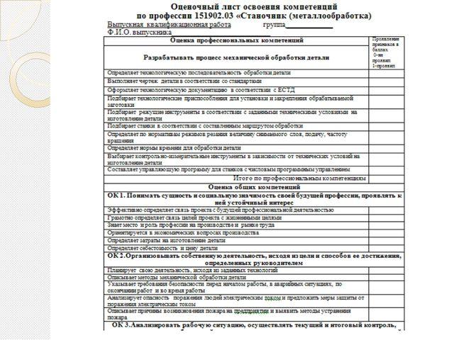 Оценочный лист для оценивания государственной итоговой аттестации, проходяще...