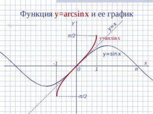 Функция y=arcsin x и ее график х у 0 1 -1 y=arcsin x y=x y=sin x π/2 -π/2 π