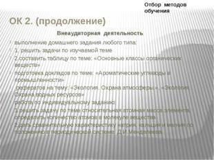 ОК 2. (продолжение) Внеаудиторная деятельность выполнение домашнего задания л