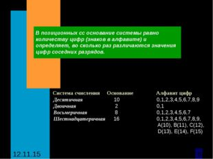Система счисленияОснование Алфавит цифр Десятичная  10 0,1,2,3,4,5,6,7,