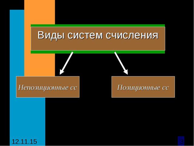 Виды систем счисления Непозиционные сс Позиционные сс