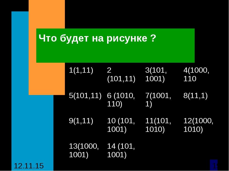 Что будет на рисунке ? 1(1,11)2 (101,11)3(101, 1001)4(1000, 110 5(101,11)...