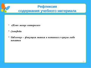 Рефлексия содержания учебного материала «Плюс-минус-интересно» Синквейн Табл