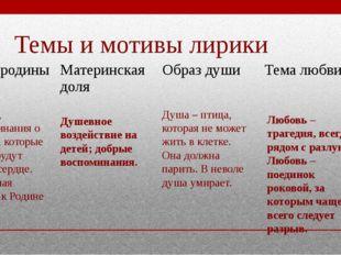 Темы и мотивы лирики Москва, воспоминания о детстве, которые всегда будут жит