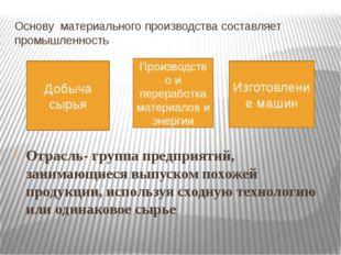 Основу материального производства составляет промышленность Отрасль- группа п