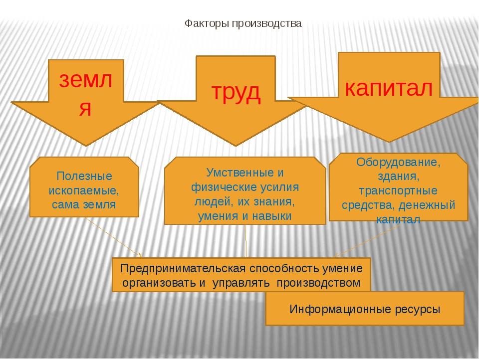 Факторы производства земля труд капитал Полезные ископаемые, сама земля Умст...