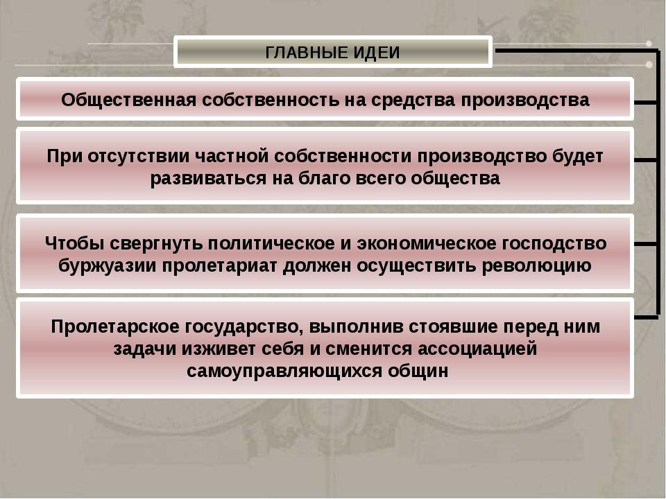 ГЛАВНЫЕ ИДЕИ Общественная собственность на средства производства При отсутств...