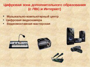 Цифровая зона дополнительного образования (с ЛВС и Интернет) Музыкально-компь