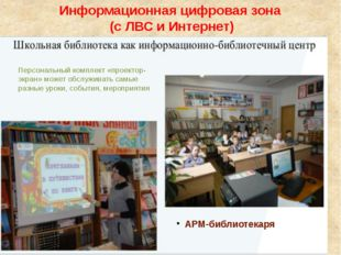 Информационная цифровая зона (с ЛВС и Интернет)  АРМ-библиотекаря Персональн