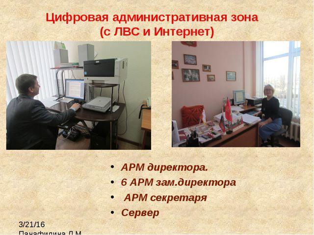 АРМ директора. 6 АРМ зам.директора АРМ секретаря Сервер Цифровая администрат...