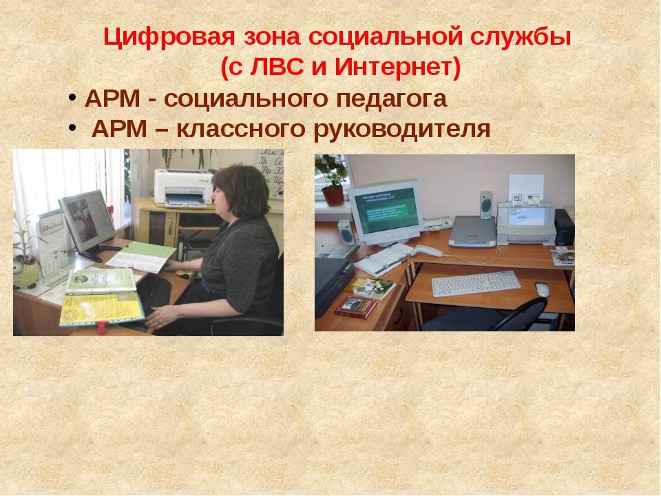 АРМ - социального педагога АРМ – классного руководителя Цифровая зона социаль...