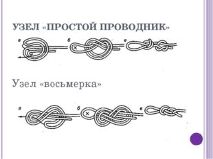 УЗЕЛ «ПРОСТОЙ ПРОВОДНИК» Узел «восьмерка»