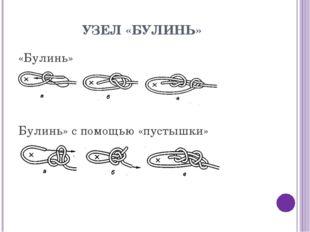 УЗЕЛ «БУЛИНЬ» «Булинь» Булинь» с помощью «пустышки»